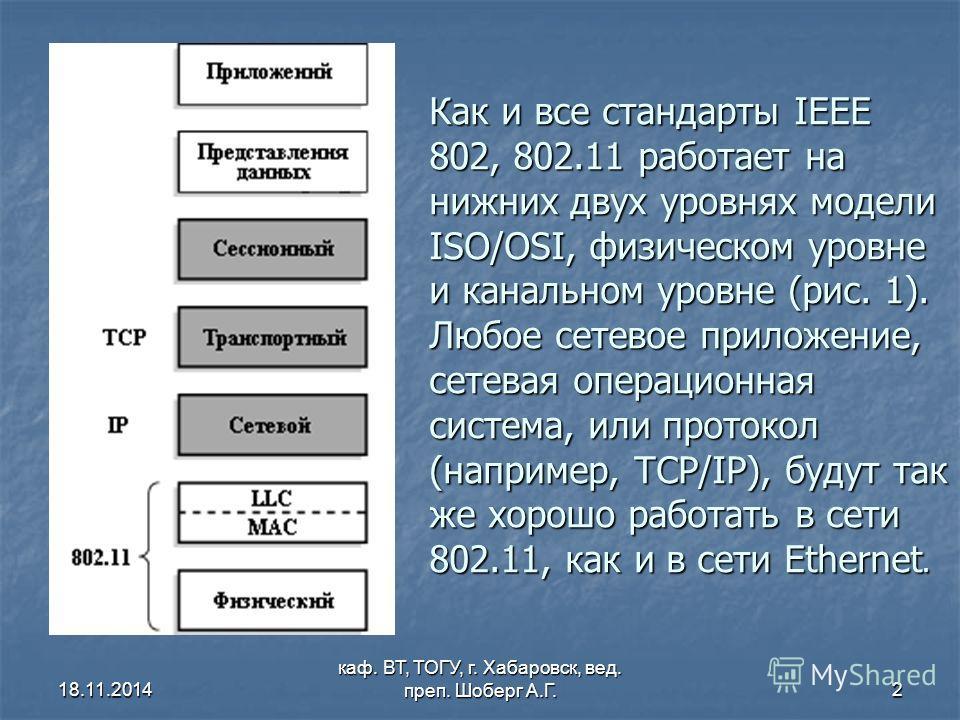 18.11.2014 каф. ВТ, ТОГУ, г. Хабаровск, вед. преп. Шоберг А.Г.2 Как и все стандарты IEEE 802, 802.11 работает на нижних двух уровнях модели ISO/OSI, физическом уровне и канальном уровне (рис. 1). Любое сетевое приложение, сетевая операционная система