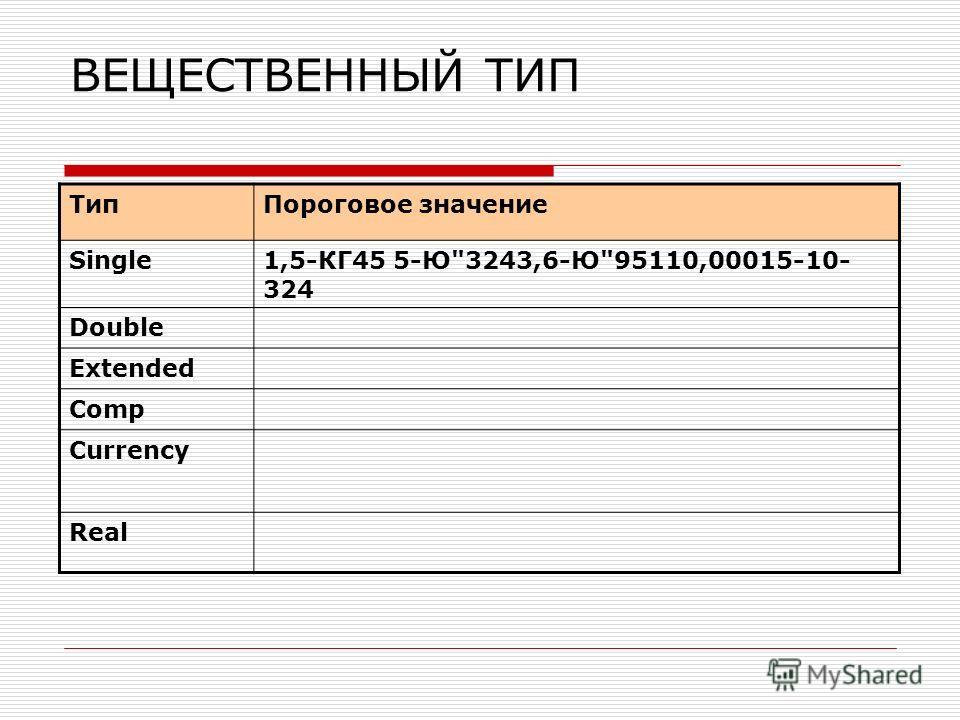 ВЕЩЕСТВЕННЫЙ ТИП Тип Пороговое значение Single1,5-КГ45 5-Ю3243,6-Ю95110,00015-10- 324 Double Extended Comp Currency Real