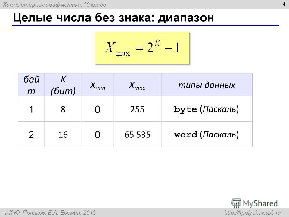 Компьютерная арифметика, 10 класс К.Ю. Поляков, Е.А. Ерёмин, 2013 http://kpolyakov.spb.ru Целые числа без знака: диапазон 4 бай т K (бит) X min X max типы данных 1 8 0 255 byte (Паскаль) 2 16 0 65 535 word (Паскаль)