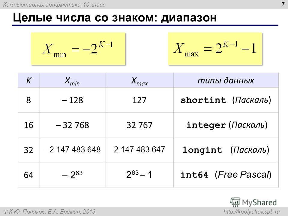 Компьютерная арифметика, 10 класс К.Ю. Поляков, Е.А. Ерёмин, 2013 http://kpolyakov.spb.ru Целые числа co знаком: диапазон 7 KX min X max типы данных 8– 128127 shortint (Паскаль) 16– 32 76832 767 integer (Паскаль) 32 – 2 147 483 648 2 147 483 647 long