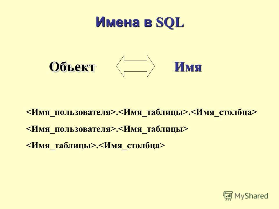 Имена в SQL... Объект ОбъектИмя