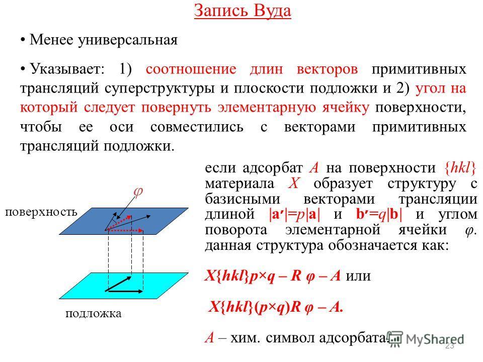 23 поверхность подложка Запись Вуда Менее универсальная Указывает: 1) соотношение длин векторов примитивных трансляций суперструктуры и плоскости подложки и 2) угол на который следует повернуть элементарную ячейку поверхности, чтобы ее оси совместили