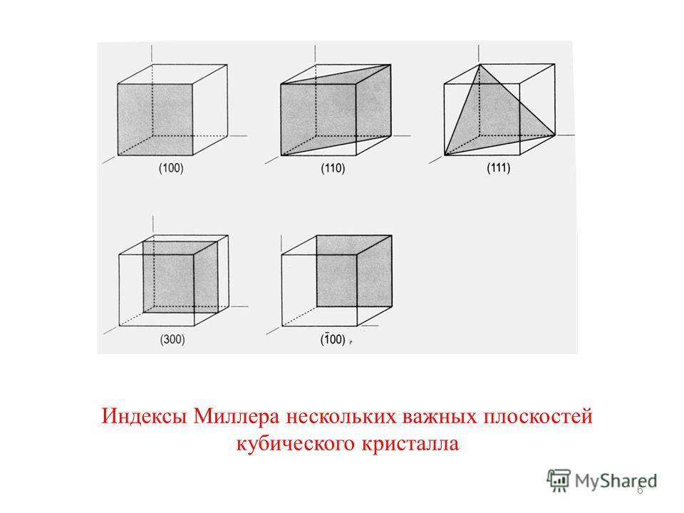6 Индексы Миллера нескольких важных плоскостей кубического кристалла