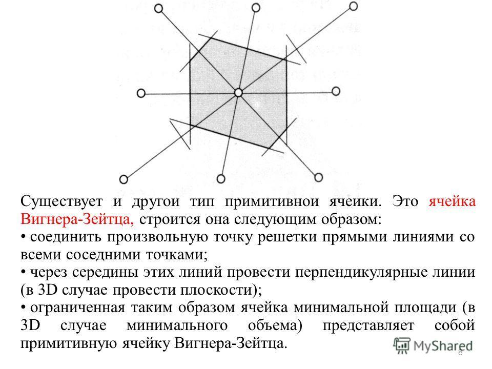 8 Существует и другой тип примитивной ячейки. Это ячейка Вигнера-Зейтца, строится она следующим образом: соединить произвольную точку решетки прямыми линиями со всеми соседними точками; через середины этих линий провести перпендикулярные линии (в 3D