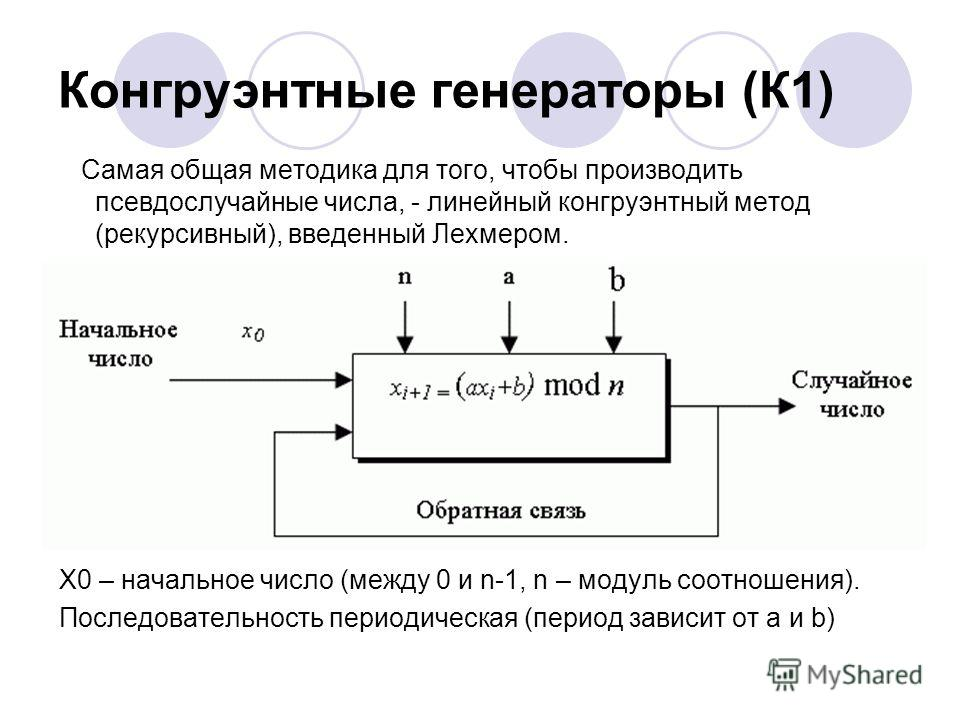 Конгруэнтные генераторы (К1) Самая общая методика для того, чтобы производить псевдослучайные числа, - линейный конгруэнтный метод (рекурсивный), введенный Лехмером. X0 – начальное число (между 0 и n-1, n – модуль соотношения). Последовательность пер
