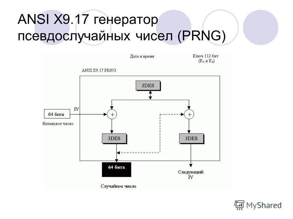 ANSI X9.17 генератор псевдослучайных чисел (PRNG)