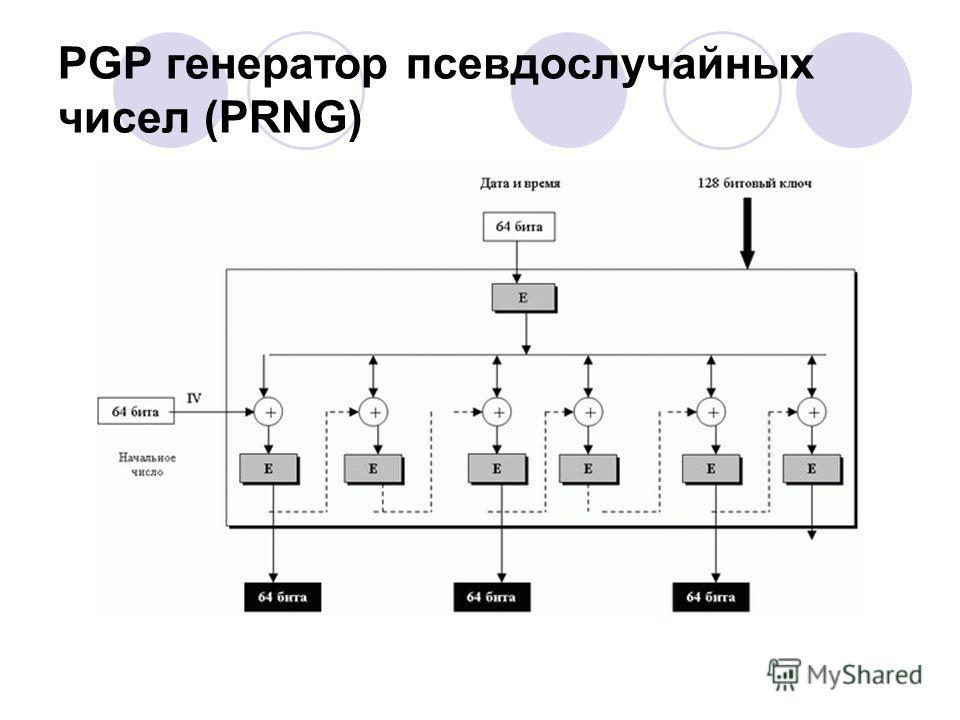 PGP генератор псевдослучайных чисел (PRNG)
