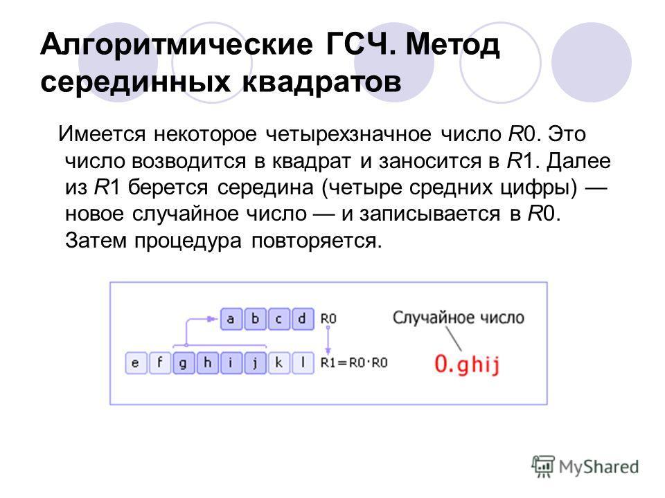 Алгоритмические ГСЧ. Метод серединных квадратов Имеется некоторое четырехзначное число R0. Это число возводится в квадрат и заносится в R1. Далее из R1 берется середина (четыре средних цифры) новое случайное число и записывается в R0. Затем процедура