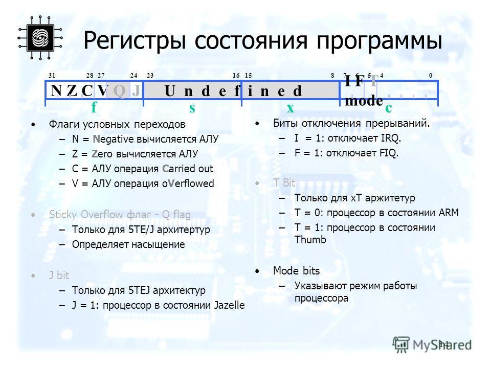 14 Регистры состояния программы Флаги условных переходов –N = Negative вычисляется АЛУ –Z = Zero вычисляется АЛУ –C = АЛУ операция Carried out –V = АЛУ операция oVerflowed Sticky Overflow флаг - Q flag –Только для 5TE/J архитектур –Определяет насыщен