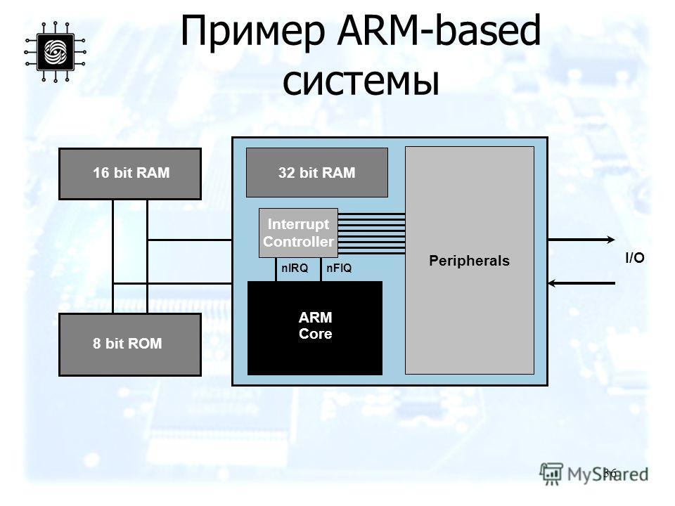 36 Пример ARM-based системы 16 bit RAM 8 bit ROM 32 bit RAM ARM Core I/O Peripherals Interrupt Controller nFIQnIRQ