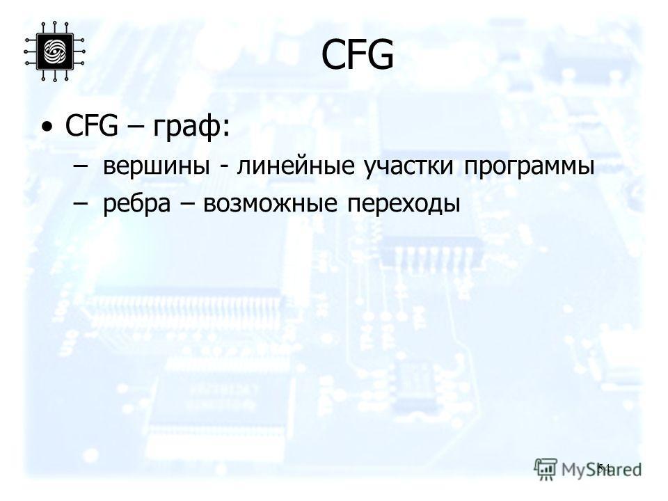 54 CFG – граф: – вершины - линейные участки программы – ребра – возможные переходы CFG