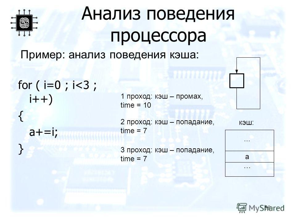 59 for ( i=0 ; i
