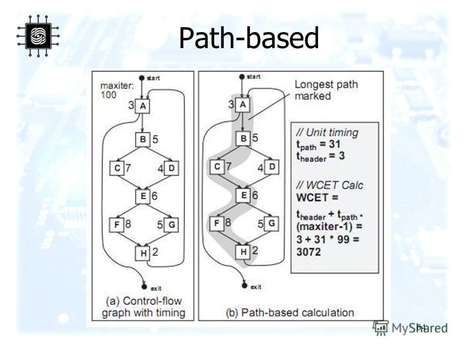 64 Path-based