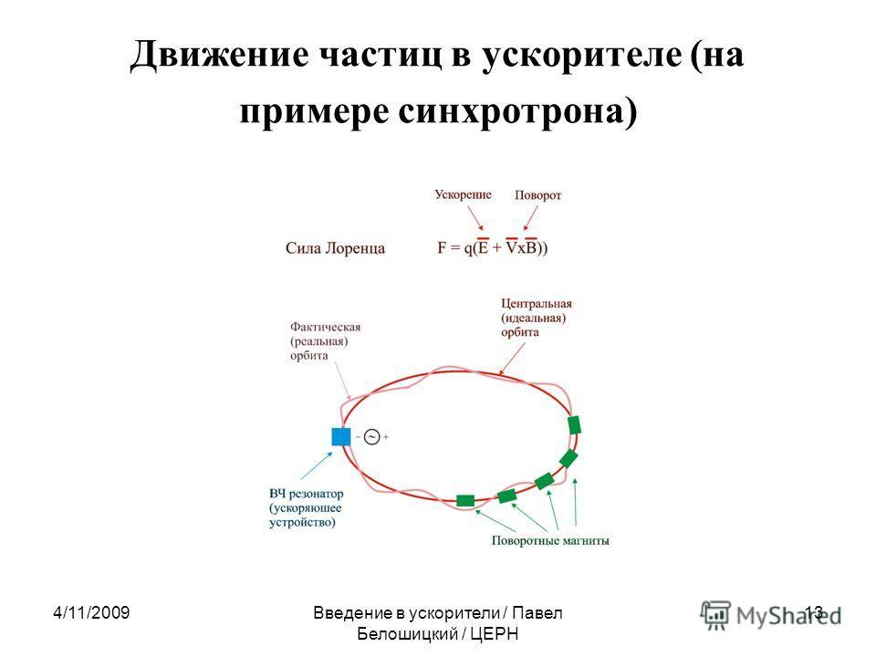 4/11/2009Введение в ускорители / Павел Белошицкий / ЦЕРН 13 Движение частиц в ускорителе (на примере синхротрона)
