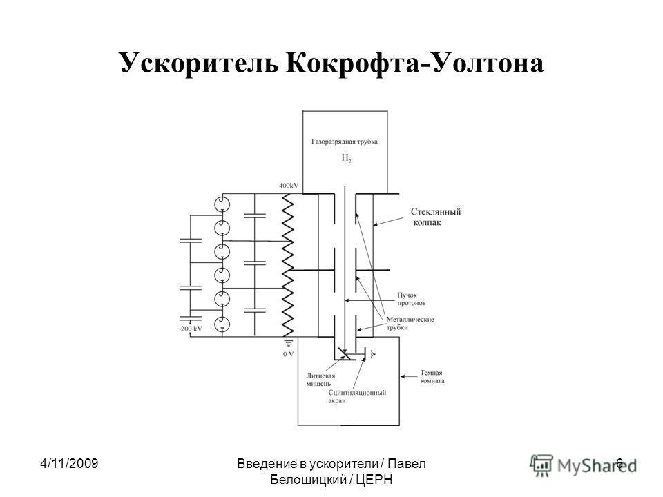 4/11/2009Введение в ускорители / Павел Белошицкий / ЦЕРН 6 Ускоритель Кокрофта-Уолтона