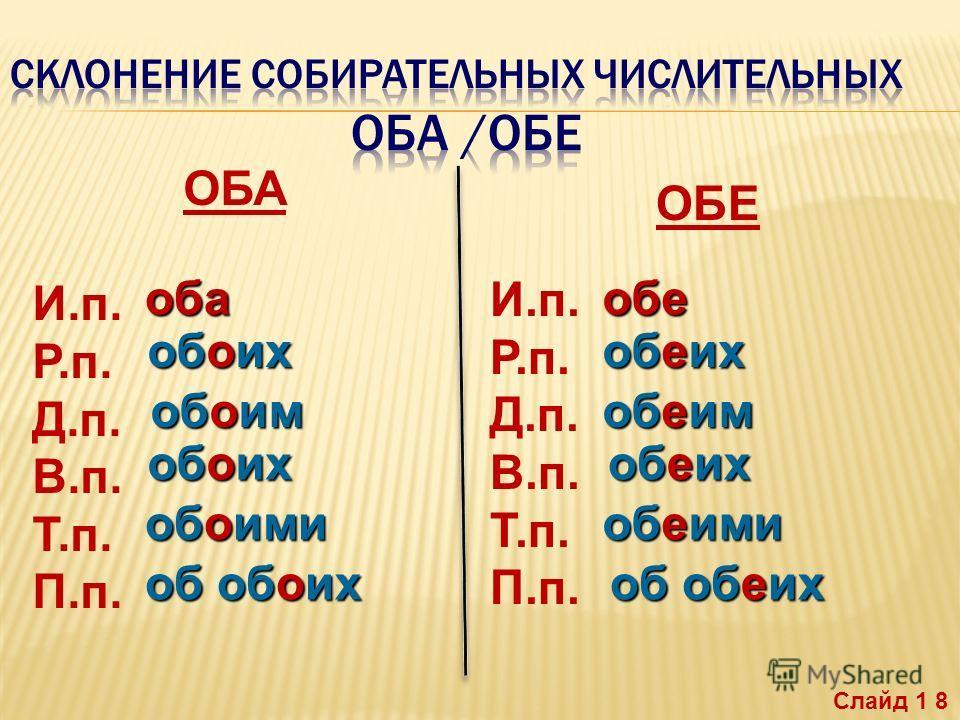 ОБА И.п. Р.п. Д.п. В.п. Т.п. П.п. ОБЕ И.п. Р.п. Д.п. В.п. Т.п. П.п. оба обоих обоих обоим обоим обоих обоих обоими об обоих обе обеих обеим обеих обеих обеими об обеих Слайд 1 8
