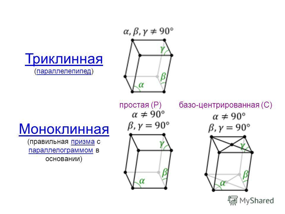 Триклинная Триклинная (параллелепипед)параллелепипед Моноклинная Моноклинная (правильная призма с параллелограммом в основании)призма параллелограммом простая (P)базо-центрированная (C)