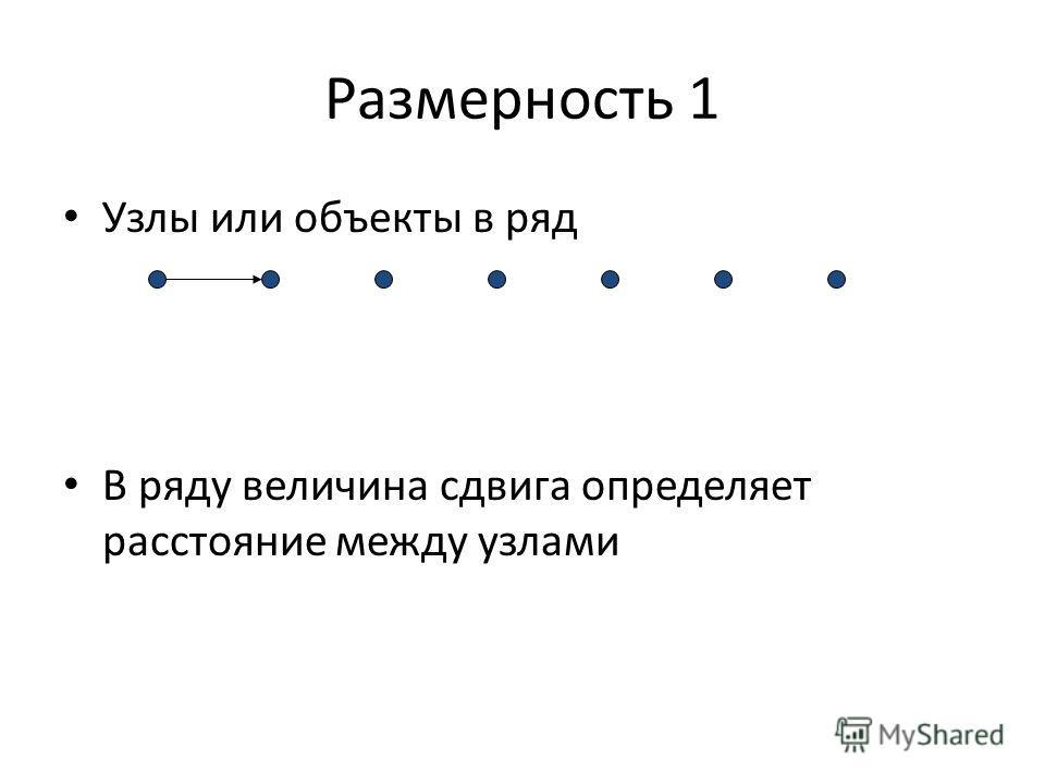 Размерность 1 Узлы или объекты в ряд В ряду величина сдвига определяет расстояние между узлами
