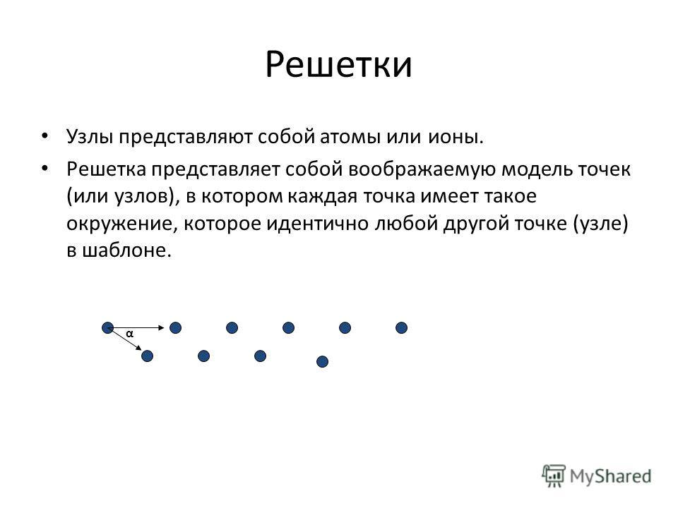 Решетки Узлы представляют собой атомы или ионы. Решетка представляет собой воображаемую модель точек (или узлов), в котором каждая точка имеет такое окружение, которое идентично любой другой точке (узле) в шаблоне. α