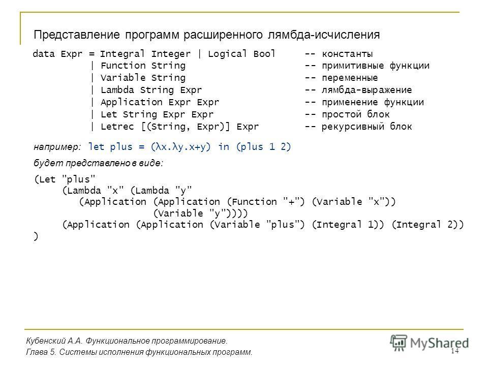 14 Кубенский А.А. Функциональное программирование. Глава 5. Системы исполнения функциональных программ. Представление программ расширенного лямбда-исчисления data Expr = Integral Integer | Logical Bool -- константы | Function String -- примитивные фу