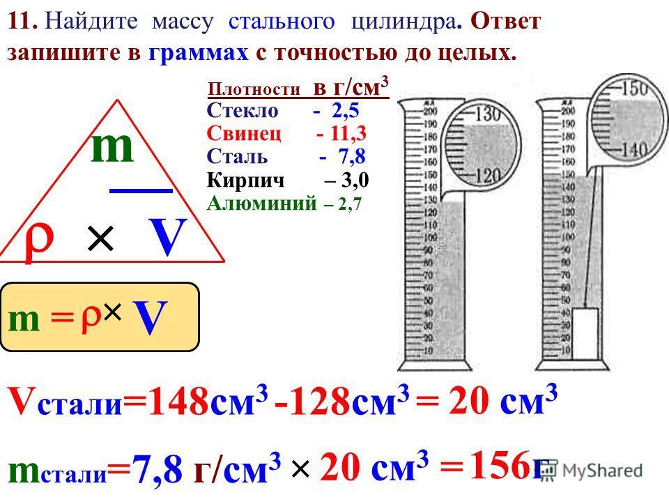 11. Какой уровень займет вода в мензурке, если в нее опустить кусок стекла? (рис. 7) Ответ запишите в см 3 с точностью до целых. Плотности в г/см 3 Стекло - 2,5 Свинец - 11,3 Сталь - 7,8 Кирпич – 3,0 Алюминий – 2,7 V стекла = m V × V общий =100 см 3