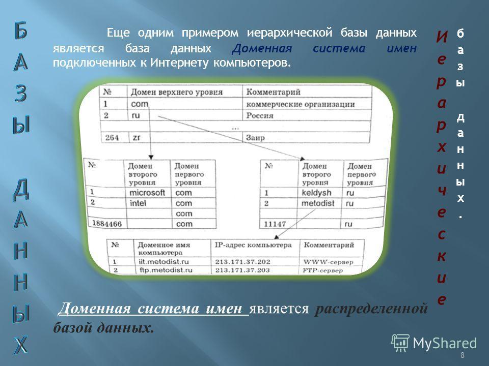 Еще одним примером иерархической базы данных является база данных Доменная система имен подключенных к Интернету компьютеров. Доменная система имен является распределенной базой данных. 8