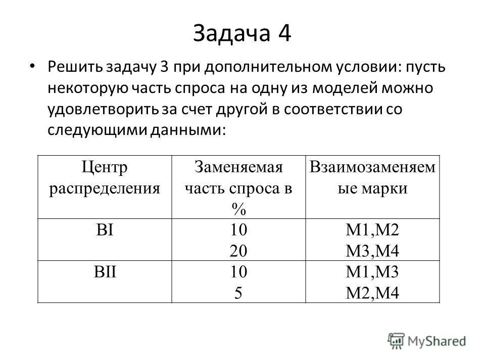 Задача 4 Решить задачу 3 при дополнительном условии: пусть некоторую часть спроса на одну из моделей можно удовлетворить за счет другой в соответствии со следующими данными: Центр распределения Заменяемая часть спроса в % Взаимозаменяем ые марки BI10