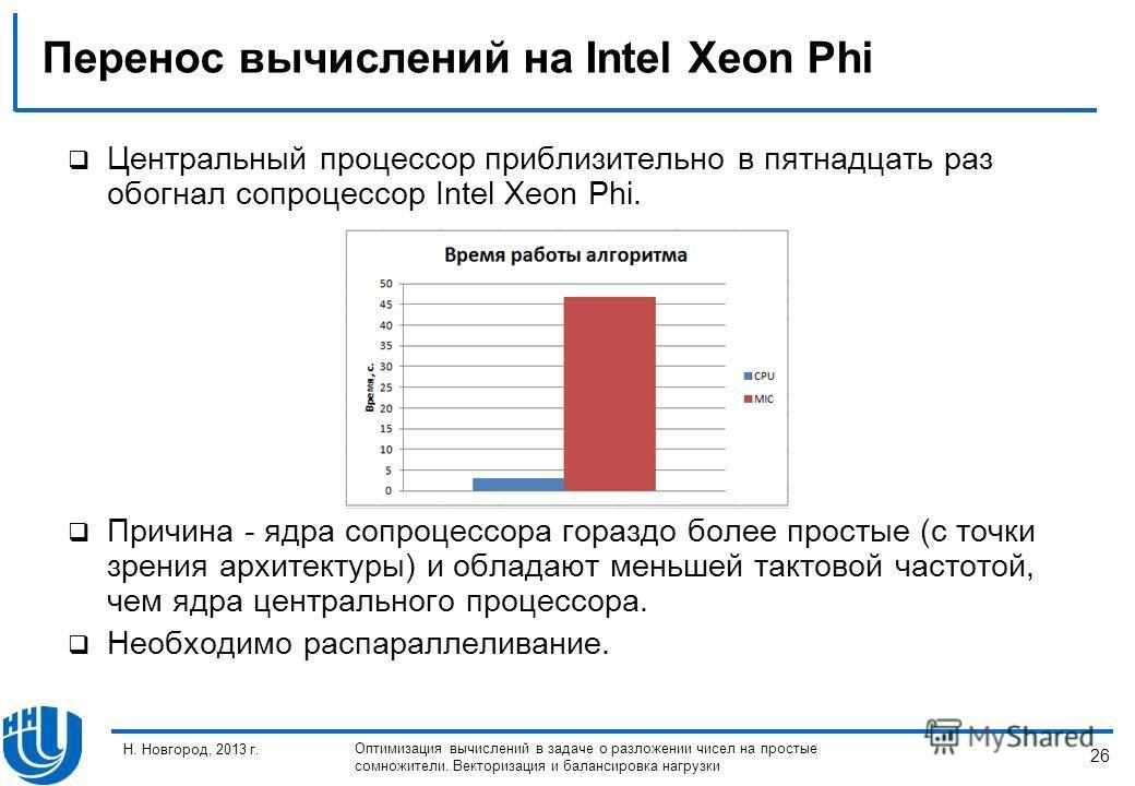 26 Н. Новгород, 2013 г. Оптимизация вычислений в задаче о разложении чисел на простые сомножители. Векторизация и балансировка нагрузки Перенос вычислений на Intel Xeon Phi Центральный процессор приблизительно в пятнадцать раз обогнал сопроцессор Int