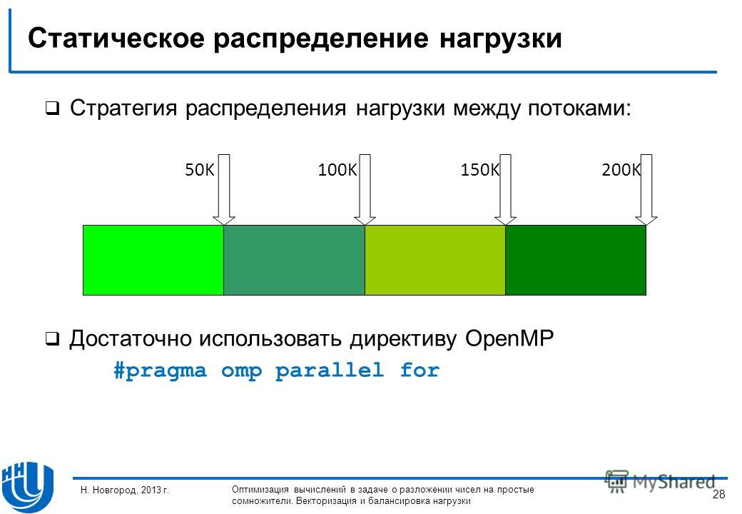 28 Н. Новгород, 2013 г. Оптимизация вычислений в задаче о разложении чисел на простые сомножители. Векторизация и балансировка нагрузки Статическое распределение нагрузки Стратегия распределения нагрузки между потоками: Достаточно использовать директ