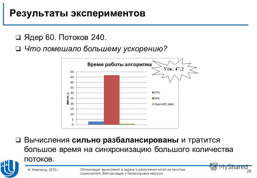 29 Н. Новгород, 2013 г. Оптимизация вычислений в задаче о разложении чисел на простые сомножители. Векторизация и балансировка нагрузки Результаты экспериментов Ядер 60. Потоков 240. Что помешало большему ускорению? Вычисления сильно разбалансированы