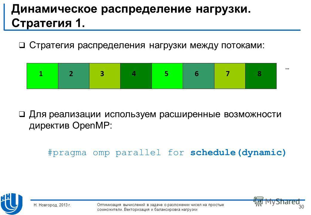 30 Н. Новгород, 2013 г. Оптимизация вычислений в задаче о разложении чисел на простые сомножители. Векторизация и балансировка нагрузки Динамическое распределение нагрузки. Стратегия 1. Стратегия распределения нагрузки между потоками: Для реализации