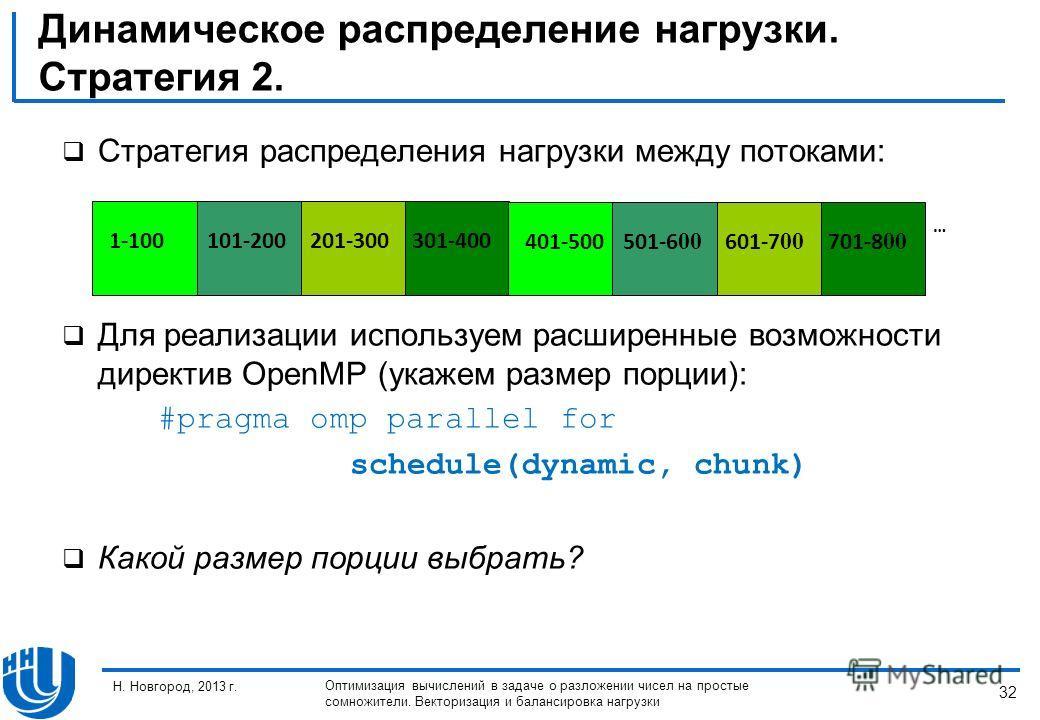 32 Н. Новгород, 2013 г. Оптимизация вычислений в задаче о разложении чисел на простые сомножители. Векторизация и балансировка нагрузки Динамическое распределение нагрузки. Стратегия 2. Стратегия распределения нагрузки между потоками: Для реализации