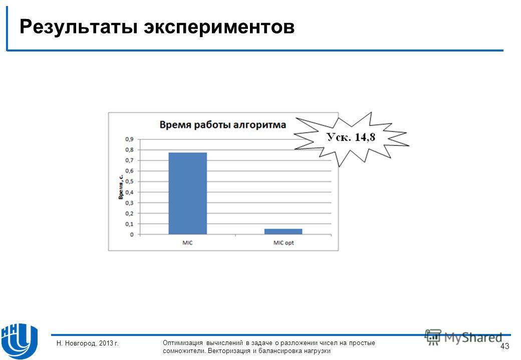 43 Н. Новгород, 2013 г. Оптимизация вычислений в задаче о разложении чисел на простые сомножители. Векторизация и балансировка нагрузки Результаты экспериментов