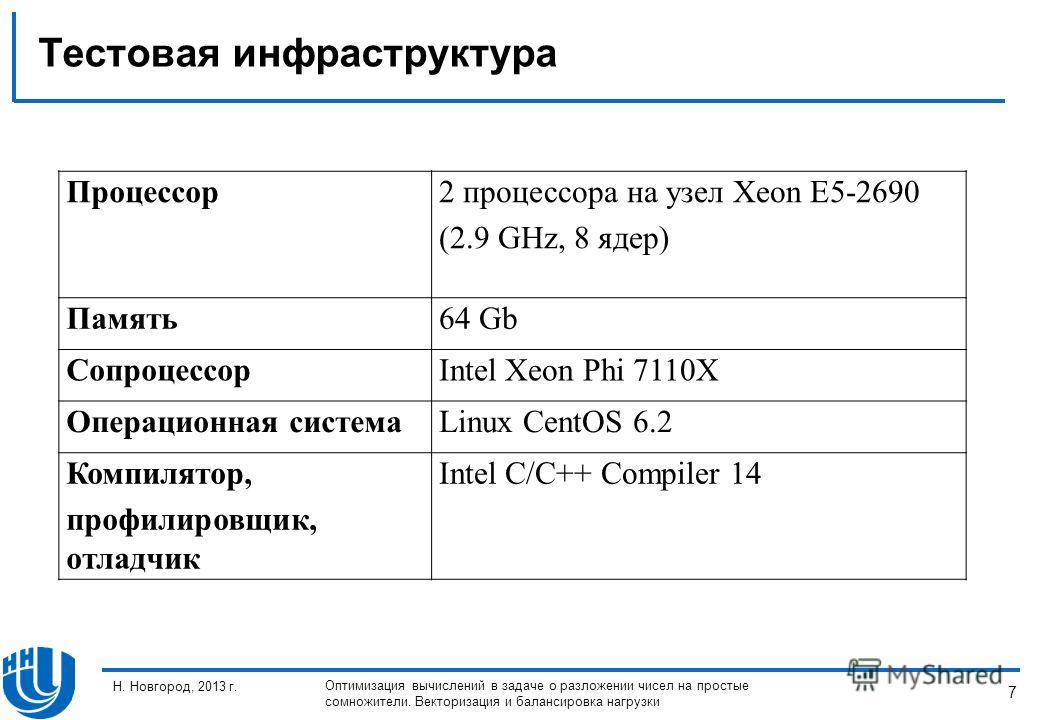 7 Н. Новгород, 2013 г. Оптимизация вычислений в задаче о разложении чисел на простые сомножители. Векторизация и балансировка нагрузки Тестовая инфраструктура Процессор 2 процессора на узел Xeon E5-2690 (2.9 GHz, 8 ядер) Память 64 Gb СопроцессорIntel