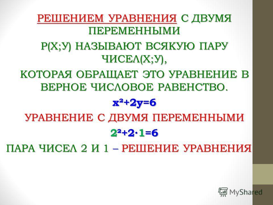 РЕШЕНИЕМ УРАВНЕНИЯ С ДВУМЯ ПЕРЕМЕННЫМИ Р(Х;У) НАЗЫВАЮТ ВСЯКУЮ ПАРУ ЧИСЕЛ(Х;У), КОТОРАЯ ОБРАЩАЕТ ЭТО УРАВНЕНИЕ В ВЕРНОЕ ЧИСЛОВОЕ РАВЕНСТВО. x²+2y=6 УРАВНЕНИЕ С ДВУМЯ ПЕРЕМЕННЫМИ 2²+21=6 ПАРА ЧИСЕЛ 2 И 1 – РЕШЕНИЕ УРАВНЕНИЯ