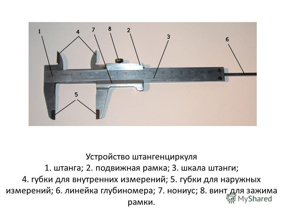 Устройство штангенциркуля 1. штанга; 2. подвижная рамка; 3. шкала штанги; 4. губки для внутренних измерений; 5. губки для наружных измерений; 6. линейка глубиномера; 7. нониус; 8. винт для зажима рамки.