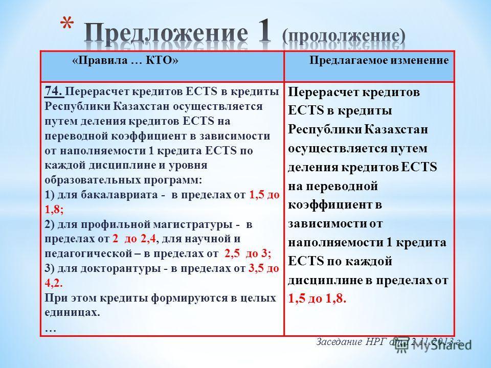 Заседание НРГ от 12.11.2013 г. «Правила … КТО» Предлагаемое изменение 74. Перерасчет кредитов ECTS в кредиты Республики Казахстан осуществляется путем деления кредитов ECTS на переводной коэффициент в зависимости от наполняемости 1 кредита ECTS по ка