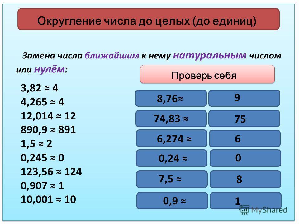 Округление числа до целых (до единиц) Замена числа ближайшим к нему натуральным числом или нулём : 3,82 4 4,265 4 12,014 12 890,9 891 1,5 2 0,245 0 123,56 124 0,907 1 10,001 10 Проверь себя 8,76 9 74,83 75 6,274 6 0,24 0 7,5 8 0,9 1