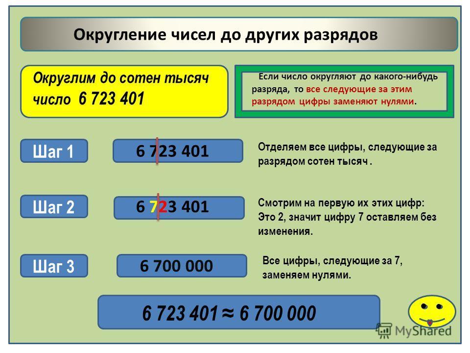 Округление чисел до других разрядов Округлим до сотен тысяч число 6 723 401 Шаг 1 Шаг 2 Шаг 3 6 723 401 6 700 000 Если число округляют до какого-нибудь разряда, то все следующие за этим разрядом цифры заменяют нулями. Отделяем все цифры, следующие за