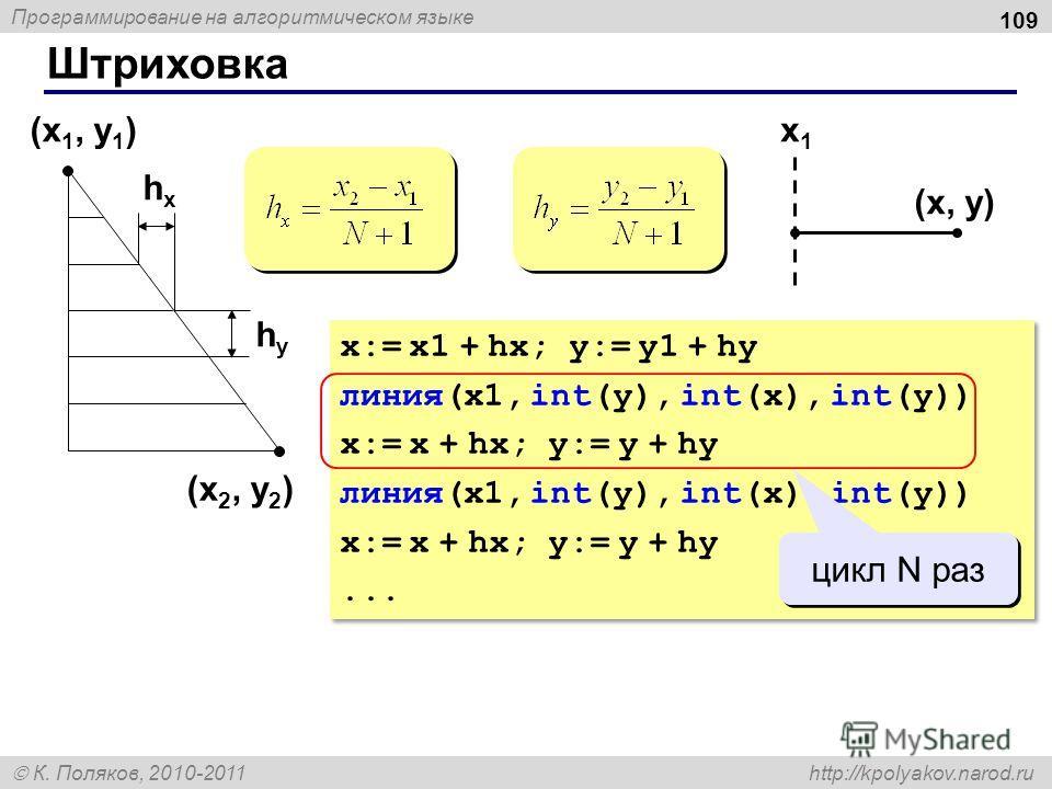 Программирование на алгоритмическом языке К. Поляков, 2010-2011 http://kpolyakov.narod.ru Штриховка 109 (x 1, y 1 ) (x 2, y 2 ) hxhx hyhy x:= x1 + hx; y:= y1 + hy линия(x1, int(y), int(x), int(y)) x:= x + hx; y:= y + hy линия(x1, int(y), int(x), int(