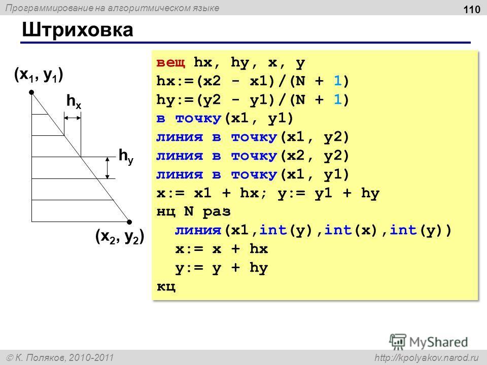 Программирование на алгоритмическом языке К. Поляков, 2010-2011 http://kpolyakov.narod.ru Штриховка 110 (x 1, y 1 ) (x 2, y 2 ) hxhx hyhy вещ hx, hy, x, y hx:=(x2 - x1)/(N + 1) hy:=(y2 - y1)/(N + 1) в точку(x1, y1) линия в точку(x1, y2) линия в точку