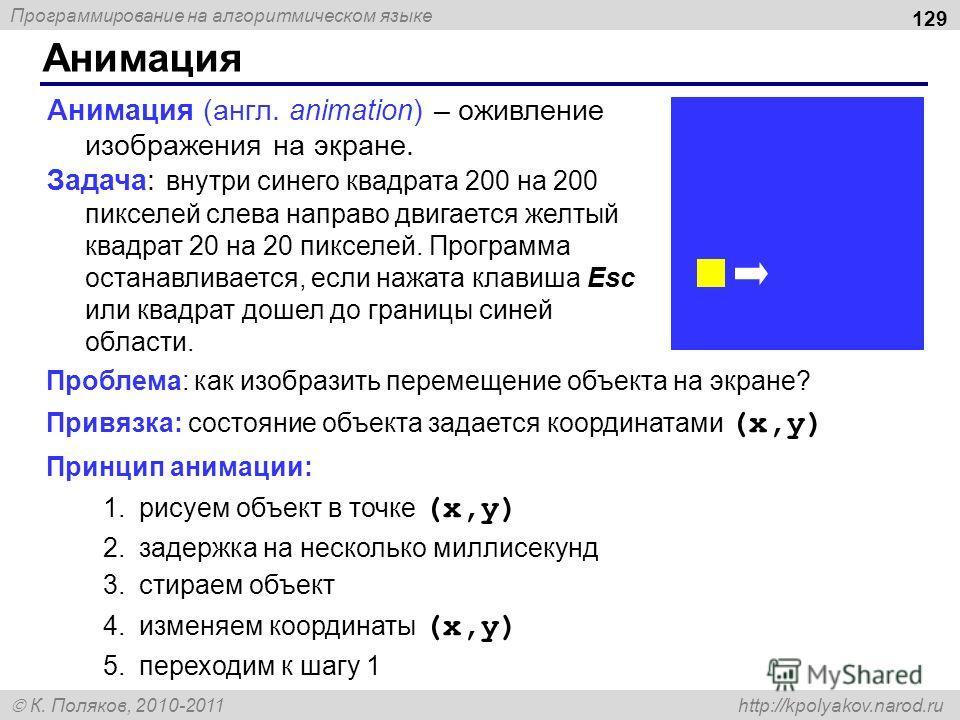Программирование на алгоритмическом языке К. Поляков, 2010-2011 http://kpolyakov.narod.ru Анимация 129 Анимация (англ. animation) – оживление изображения на экране. Задача: внутри синего квадрата 200 на 200 пикселей слева направо двигается желтый ква