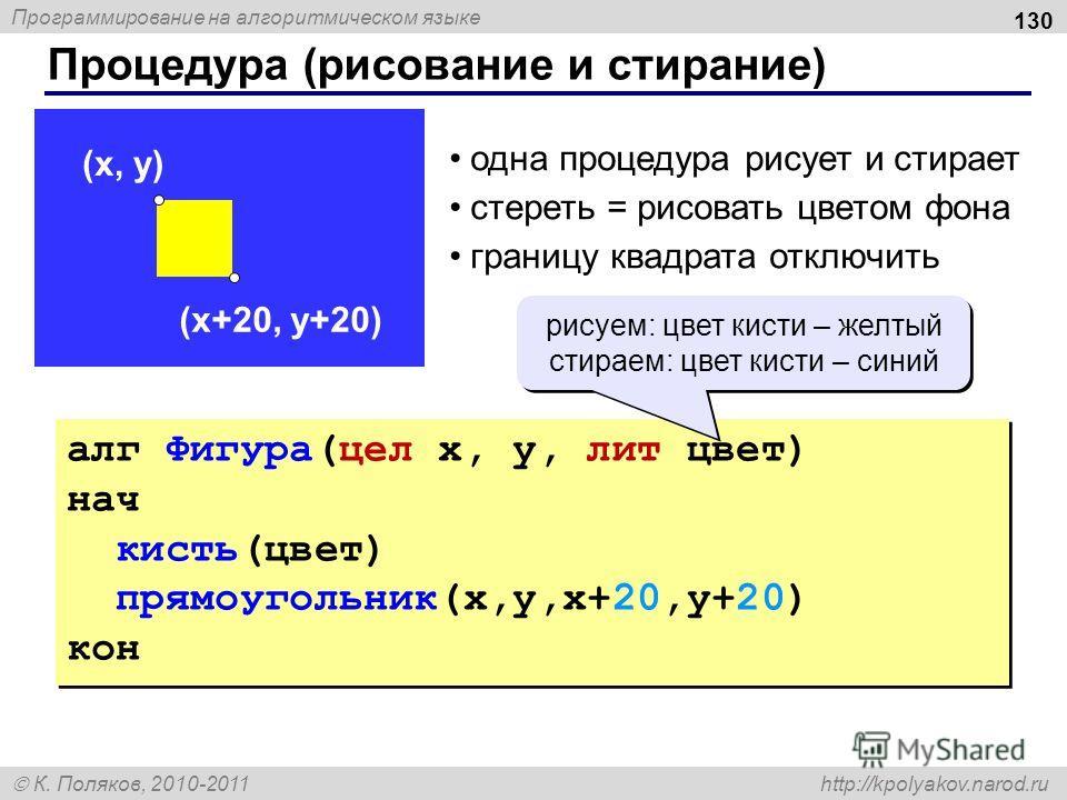 Программирование на алгоритмическом языке К. Поляков, 2010-2011 http://kpolyakov.narod.ru Процедура (рисование и стирание) 130 алг Фигура(цел x, y, лит цвет) нач кисть(цвет) прямоугольник(x,y,x+20,y+20) кон алг Фигура(цел x, y, лит цвет) нач кисть(цв