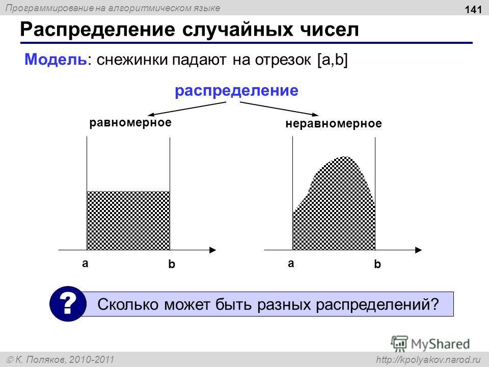 Программирование на алгоритмическом языке К. Поляков, 2010-2011 http://kpolyakov.narod.ru Модель: снежинки падают на отрезок [a,b] a b a b распределение равномерное неравномерное Сколько может быть разных распределений? ? 141 Распределение случайных
