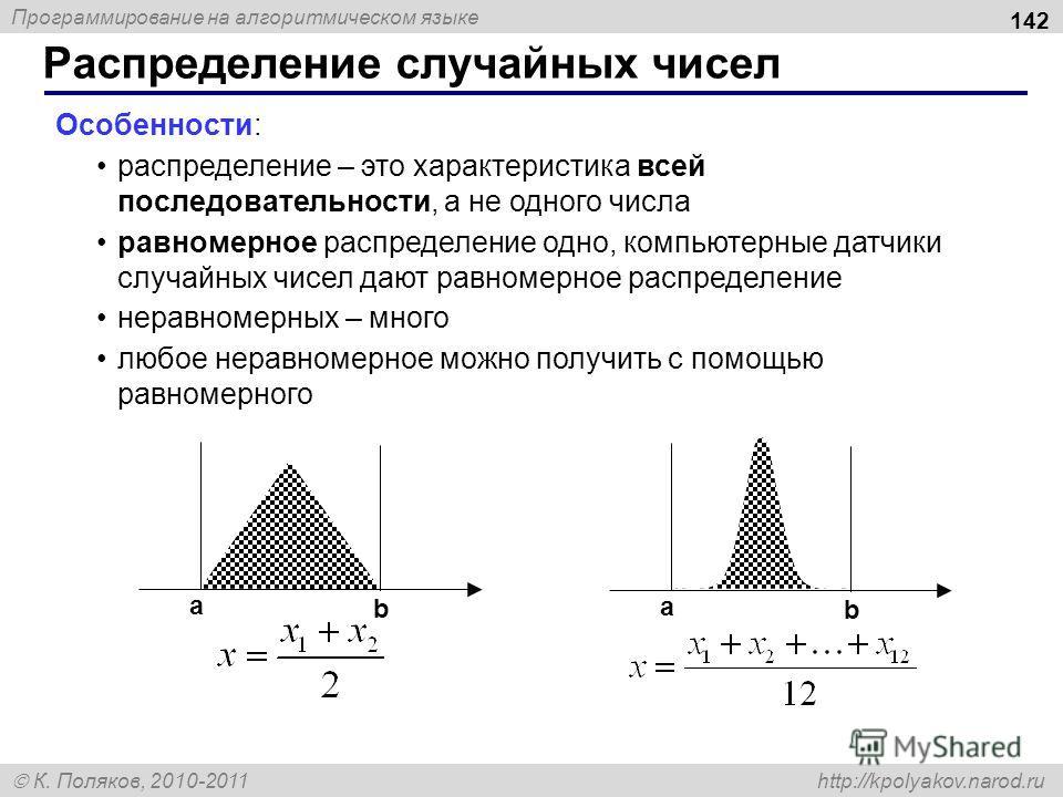 Программирование на алгоритмическом языке К. Поляков, 2010-2011 http://kpolyakov.narod.ru Особенности: распределение – это характеристика всей последовательности, а не одного числа равномерное распределение одно, компьютерные датчики случайных чисел