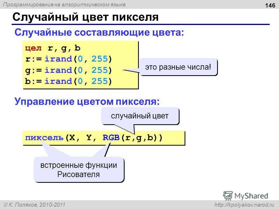 Программирование на алгоритмическом языке К. Поляков, 2010-2011 http://kpolyakov.narod.ru Случайный цвет пикселя 146 цел r, g, b r:= irand(0, 255) g:= irand(0, 255) b:= irand(0, 255) цел r, g, b r:= irand(0, 255) g:= irand(0, 255) b:= irand(0, 255) С
