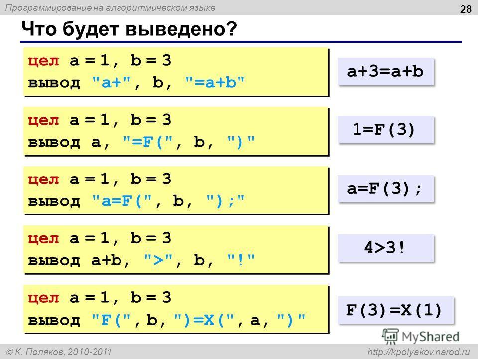 Программирование на алгоритмическом языке К. Поляков, 2010-2011 http://kpolyakov.narod.ru Что будет выведено? 28 цел a = 1, b = 3 вывод