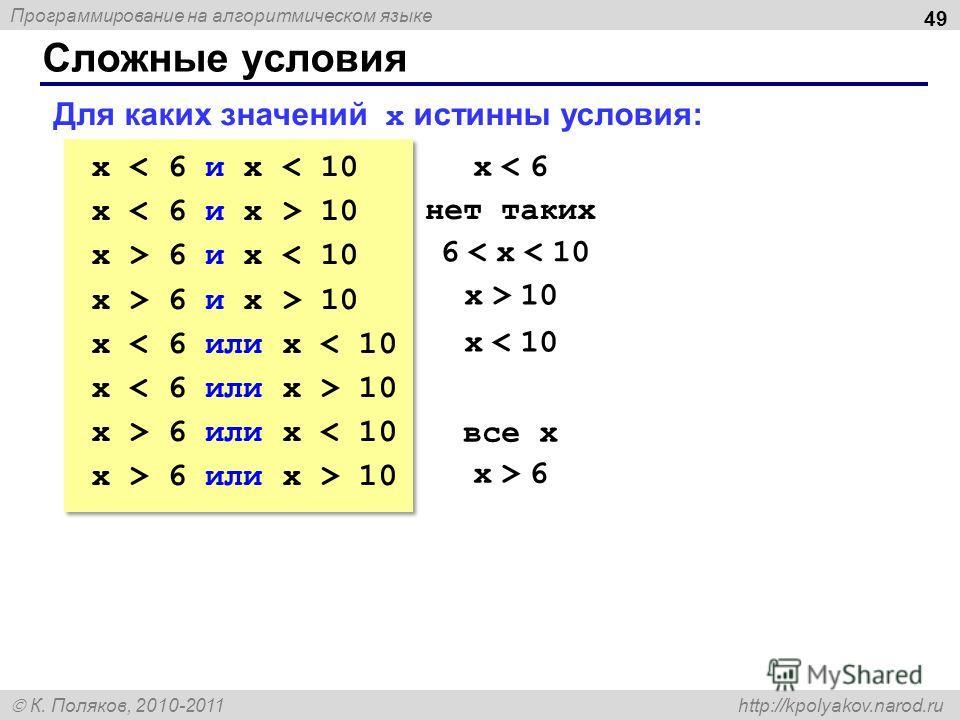 Программирование на алгоритмическом языке К. Поляков, 2010-2011 http://kpolyakov.narod.ru Сложные условия 49 Для каких значений x истинны условия: x < 6 и x < 10 x 10 x > 6 и x < 10 x > 6 и x > 10 x < 6 или x < 10 x 10 x > 6 или x < 10 x > 6 или x >