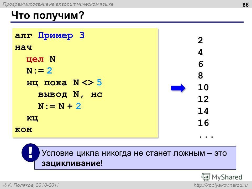 Программирование на алгоритмическом языке К. Поляков, 2010-2011 http://kpolyakov.narod.ru Что получим? 66 алг Пример 3 нач цел N N:= 2 нц пока N  5 вывод N, нс N:= N + 2 кц кон алг Пример 3 нач цел N N:= 2 нц пока N  5 вывод N, нс N:= N + 2 кц кон 2