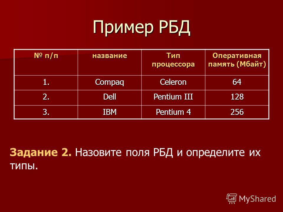 Пример РБД п/п п/п название Тип процессора Оперативная память (Мбайт) 1.CompaqCeleron64 2. Dell Pentium III 128 3. IBM Pentium 4 256 Задание 2. Назовите поля РБД и определите их типы.